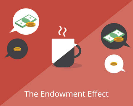 The Endowment effect that causes individuals to value an owned object higher than its market value
