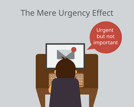 the mere urgency effect that people will be more likely to perform an unimportant but urgent task over an important task