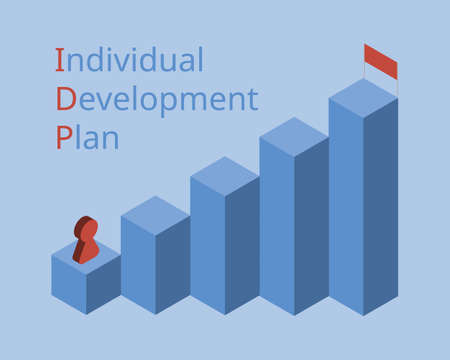 individual development plan (IDP)is a tool to assist employees in career and personal development vector Ilustración de vector