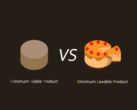 Minimum Viable Product (MLP) VS Minimum Lovable Product (MLP) vector