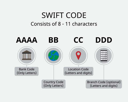Swift code or SWIFT number is Business Identifier Codes (BIC) use to identify banks and financial institutions globally for overseas transfer