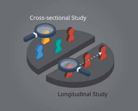 longitudinal study compare to Cross-sectional study for observe subject data with different period of time