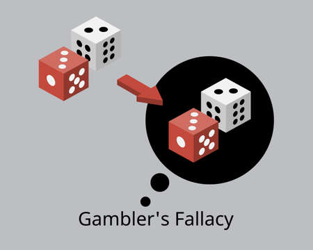 gambler fallacy is the wrong belief that if a particular event occurs more frequently than normal during the past it is less likely to happen in the future
