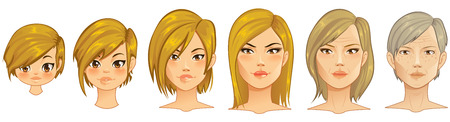 Age Process Portraits on different layers