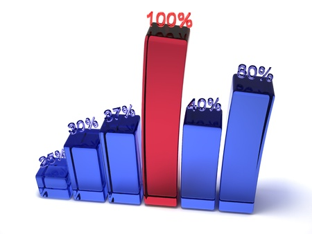 3D render of a bar chart and pie chart Stock Photo