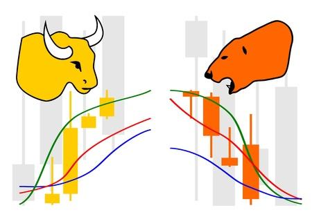 Commodity Vector