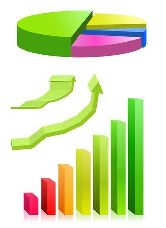 staaf diagram: Cirkeldiagram en staafdiagram