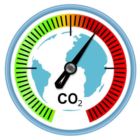 気候変動と地球温暖化概念