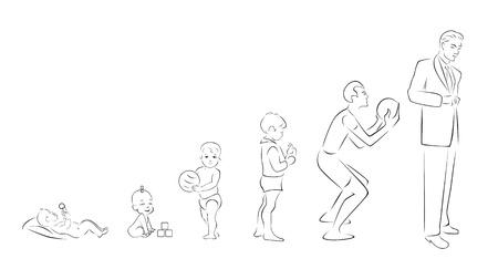 Etapy dojrzewania człowieka Zdjęcie Seryjne - 15219346