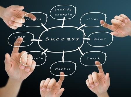 Hand duwen van het stroomschema succes op blackboard Stockfoto