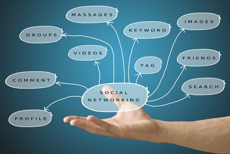 find images videos: Hand held the social networking diagram with blue color background