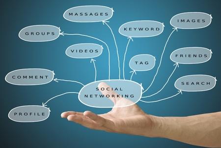 hand held: Tenuto in mano il diagramma di social networking con sfondo di colore blu Archivio Fotografico