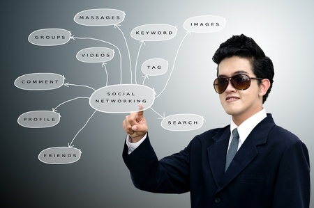 taget: Yong businessman pointed the social networking diagram, Social network concept Stock Photo
