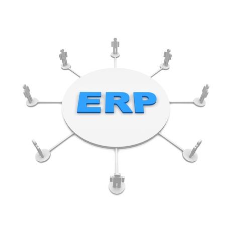 ERP word photo