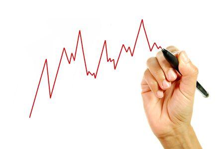 dataflow: Finance chart
