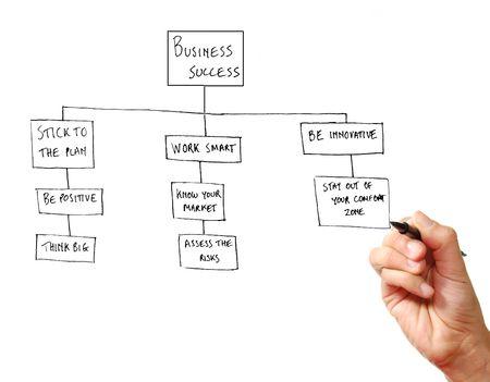 Business Success photo
