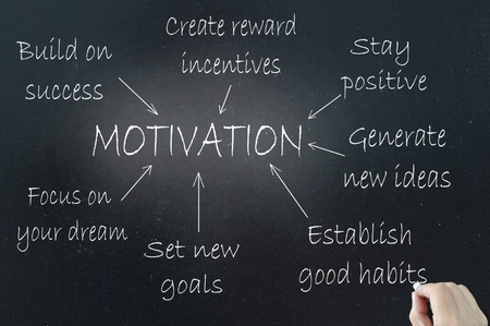 life coaching: Motivation