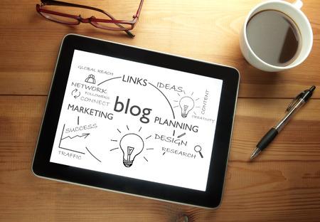 blog: Blog