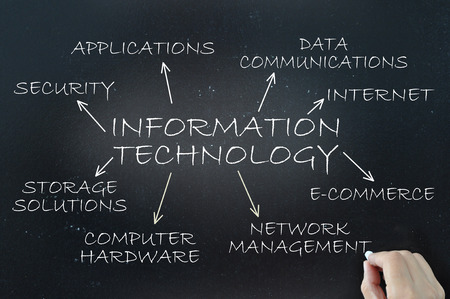 network diagram: Information technology word cloud Stock Photo