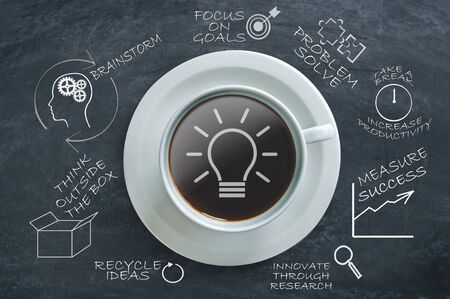business mind: New business idea brainstorming mind map