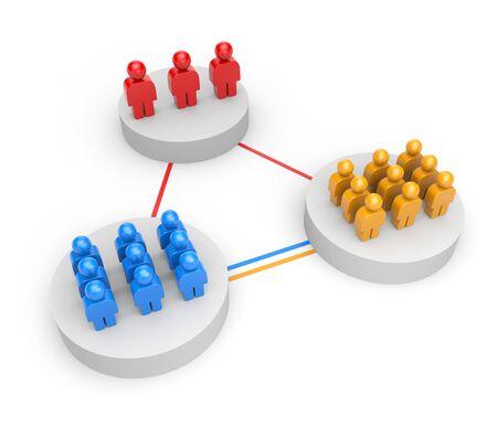 ocupation: Business concept