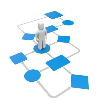 diagrama de flujo: Concepto de negocio aislado en blanco