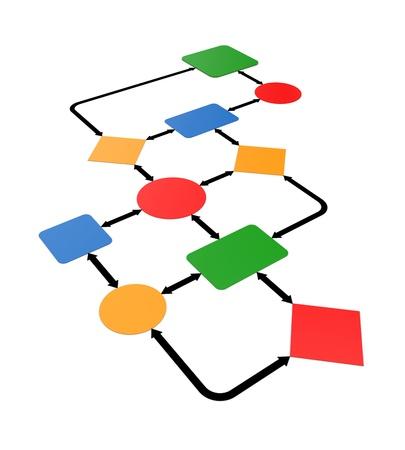 Graphe bloc