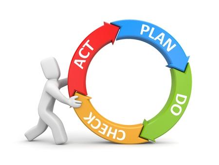 Business-Konzept