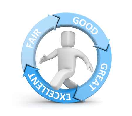 better performance: Man and pie chart  - Fair, Good, Great, Excellent