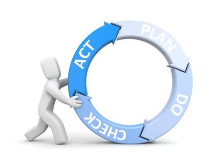 plan do check act: Man and pie chart - Plan Do Check Act metaphor