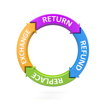 replace: Return replace, refund and exchange. Business metaphor. 3d illustration Stock Photo