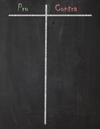 cons: Pros and cons empty list concept on chalkboard