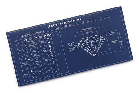 diamond stones: Blue Diamond Diagram Chart Isolated on White Background.