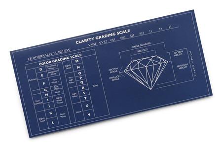 Blue Diamond diagramgrafiek geïsoleerd op witte achtergrond. Stockfoto