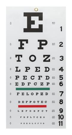 prueba de vision: Carta del examen de ojo aislado en un fondo blanco.