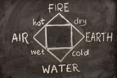 diagram of four classical elements of Greek philosophy (fire, earth, air, water) and their properties (hot, dry, wet, cold) sketched with white chalk on blackboard photo
