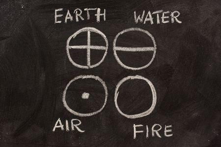 representation of four elements, earth, water, air and fire, sketched with white chalk on a blackboard Stock Photo - 3755586