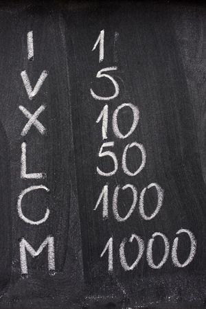 arabic numerals: Roman and corresponding Arabic numerals handwritten with white chalk on a blackboard