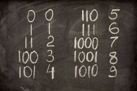binary and decimal representation of the first ten numbers handwritten with white chalk on a blackboard