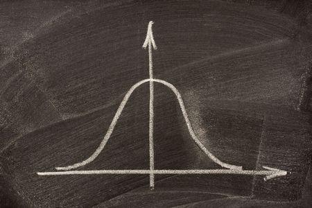 campanillas: Gauss, campana o curva de distribuci�n normal esbozado con tiza blanca sobre una pizarra