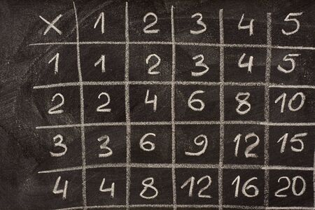 multiplication: first rows and columns of multiplication table handwritten with white chalk on school blackboard