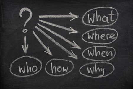 a simple mind map with questions (what, when, where, why, how, who)  to solve a problem sketched with white chalk on blackboard Stock Photo - 4383964