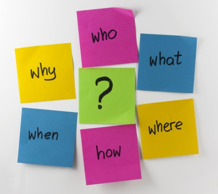 when: a simple mind map with questions (what, when, where, why, how, who)  to solve a problem assembled with sticky notes on white background Stock Photo