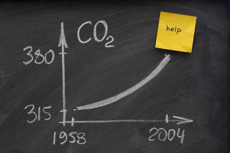 carbon dioxide: growing concentration of atmospheric carbon dioxide recorded at Mauna Loa observatory, Hawaii - rough representation with white chalk on school blackboard with yellow sticky note calling for help