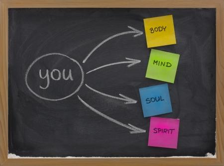 persoonlijke groei: je lichaam, geest, ziel, geest - een eenvoudige geest kaart voor persoonlijke groei of ontwikkeling geschetst met wit krijt en memoblokjes op Blackboard met gum vlekken Stockfoto