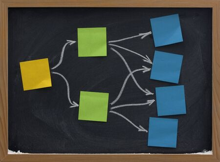 smudge: blank mind map or flow diagram made of colorful sticky notes posted on blackboard with eraser smudge patterns Stock Photo
