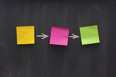 simple flow diagram - three blank colorful sticky notes on blackboard with eraser smudge patterns Stock Photo - 4612820