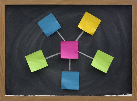 hub: model of star (hub and spokes) network with a central node made with blank sticky notes (nodes), white chalk connection lines and blackboard with eraser smudges in background Stock Photo