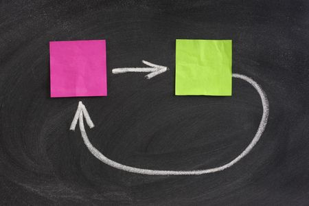 smudge: concept of feedback or closed loop presented with blank crumbled sticky notes on blackboard, eraser smudge patterns