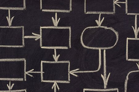 smudge: detail of blank abstract management scheme, flow diagram or mind map sketched with white chalk  on blackboard, eraser smudge texture Stock Photo
